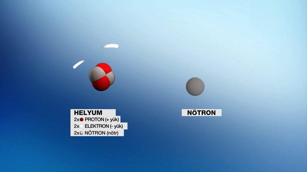 Füzyon Nedir, Nasıl gerçekleşir Dünyada Füzyon Reaksiyonu_2