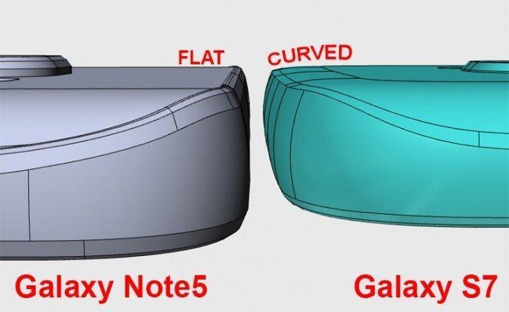 Samsung Galaxy S7 kamera çıkıntısı 0.8mm olacak_001