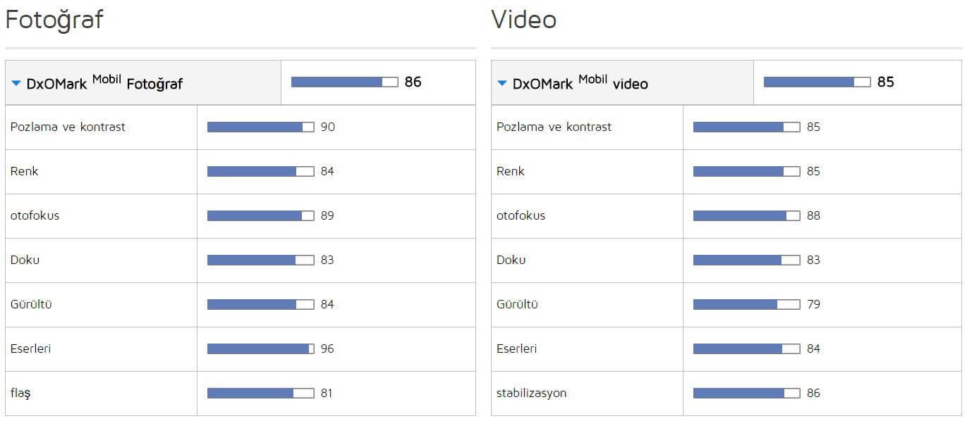 apple-iphone-7-dxomark-kamera-performansi-yayinlandi