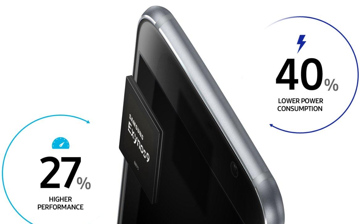 Samsung, Exynos 8895 Yonga Setini Duyurdu