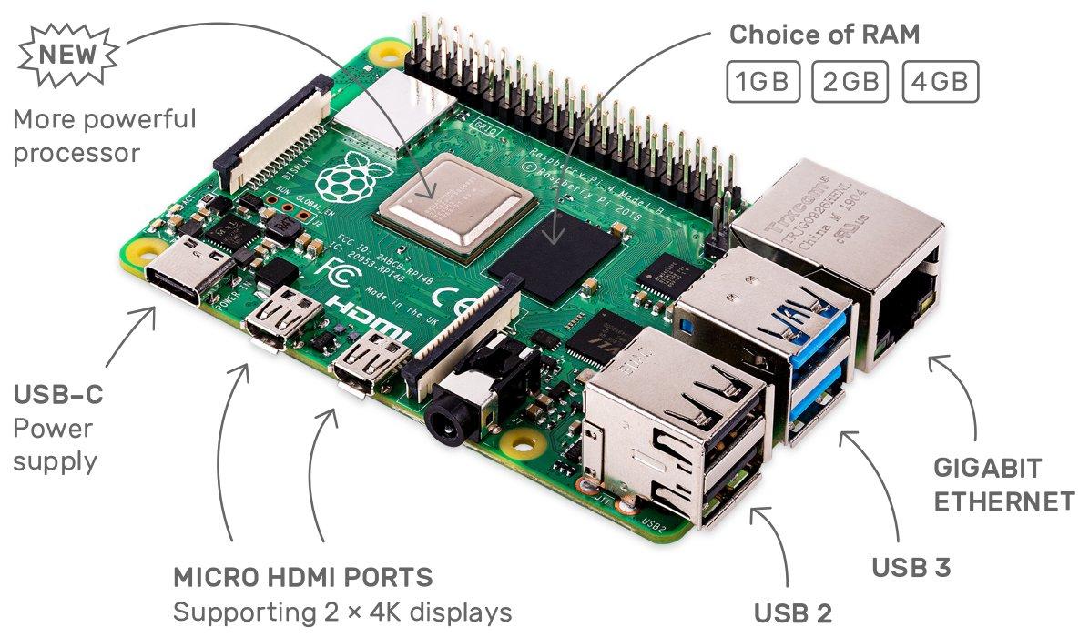 Raspberry Pi 4 giriş çıkış portları ve bağlantı noktaları