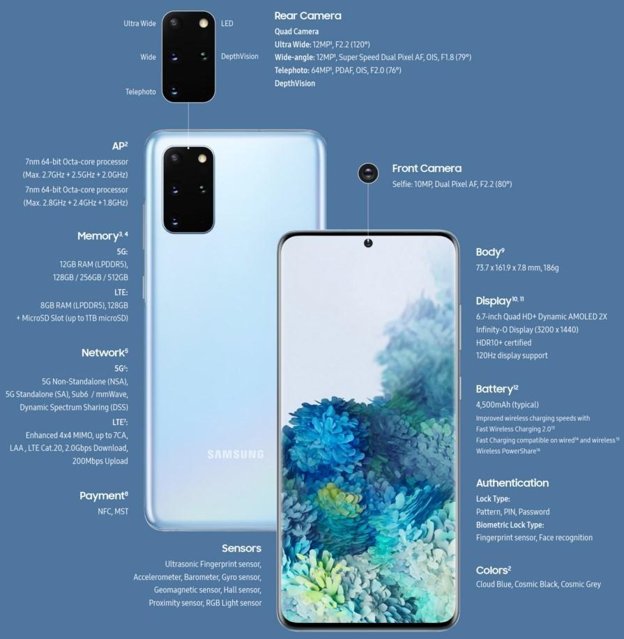 Samsung Galaxy S20 Plus Özellikleri