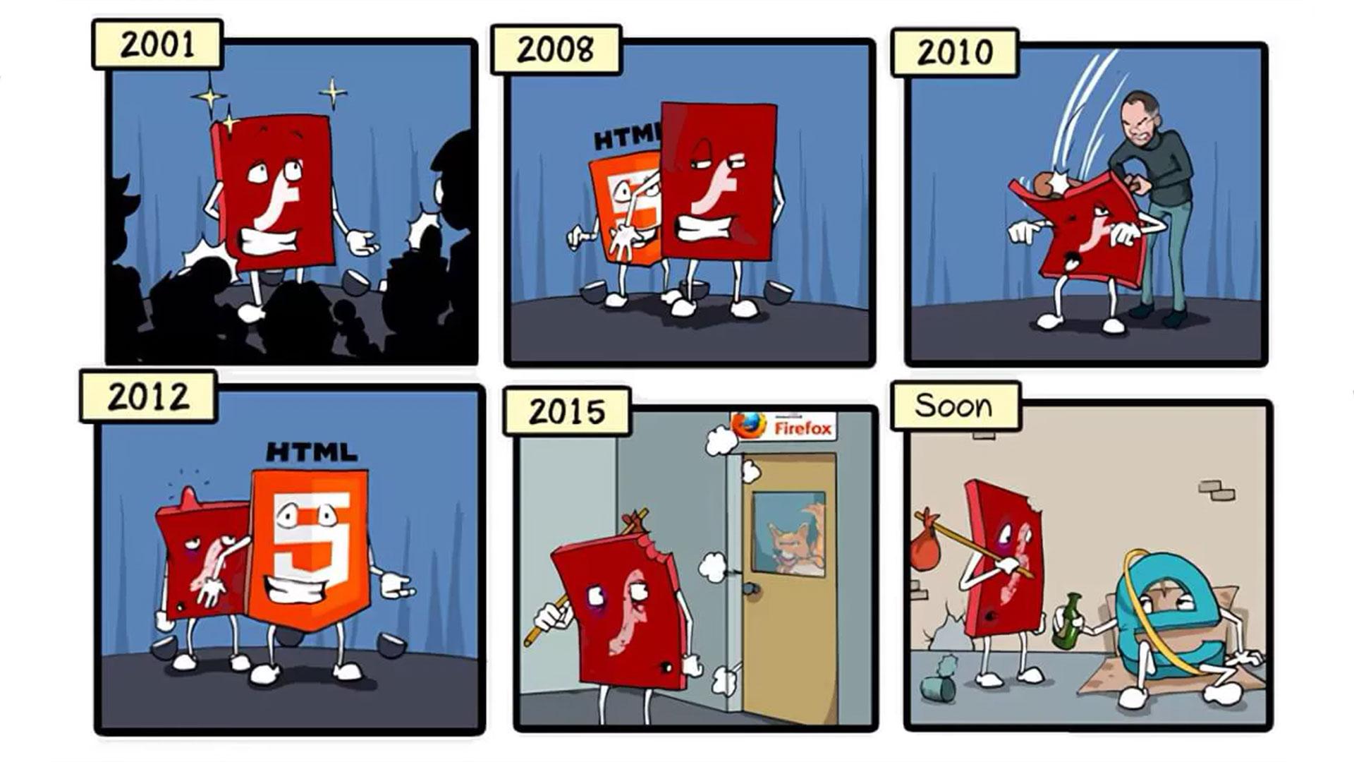Adobe, Son Flash Guncellemesini Yayinladi2