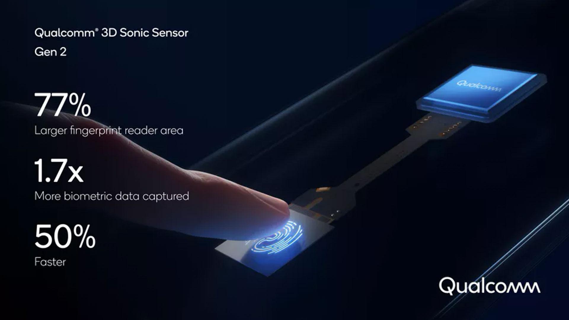 Qualcomm ikinci Nesil Ultrasonik Parmak izi Okuyucusunu Duyurdu 2